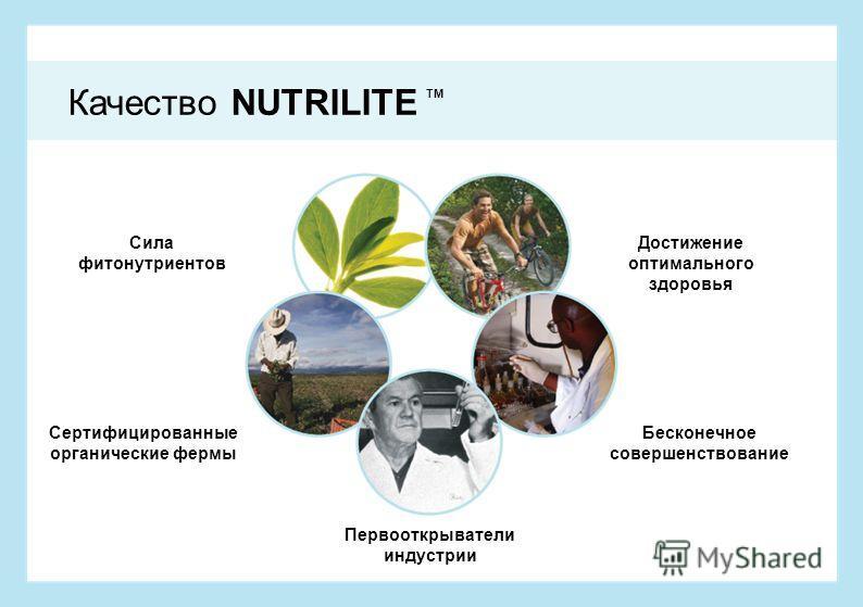 Сертифицированные органические фермы Бесконечное совершенствование Достижение оптимального здоровья Сила фитонутриентов Первооткрыватели индустрии TM Качество NUTRILITE