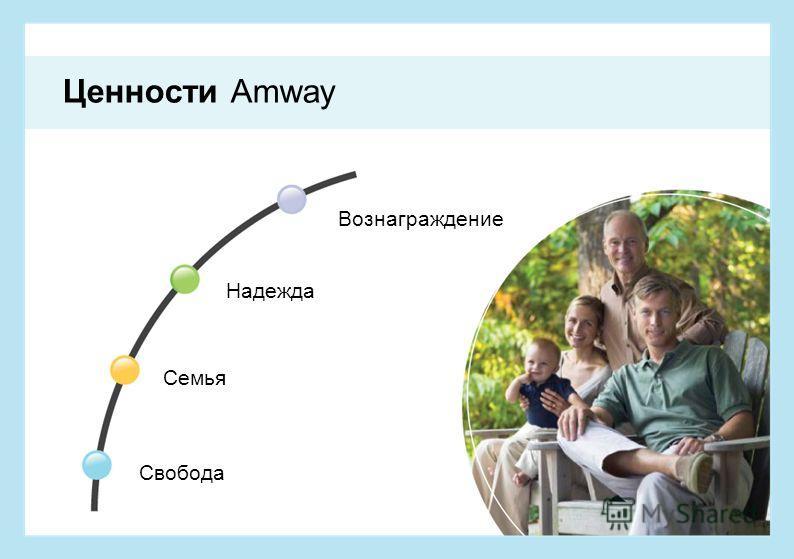 Свобода Семья Надежда Вознаграждение Ценности Amway