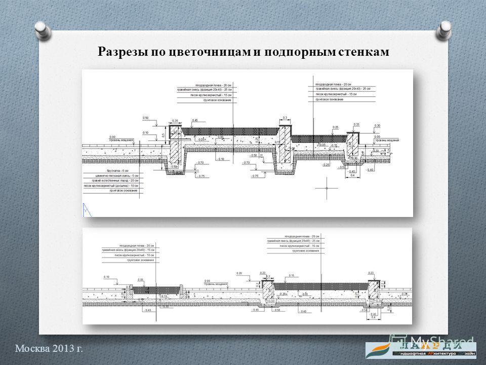 Разрезы по цветочницам и подпорным стенкам Москва 2013 г.