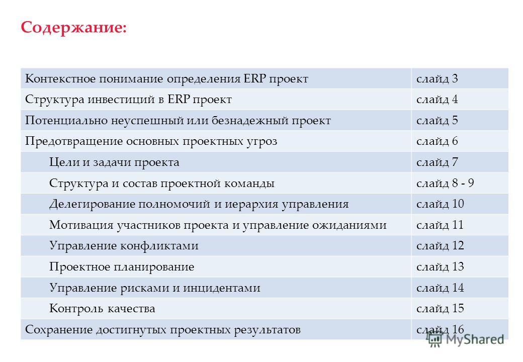 Спасение инвестиций в ERP проектах Москва Июнь 2013 года Роман Павленко