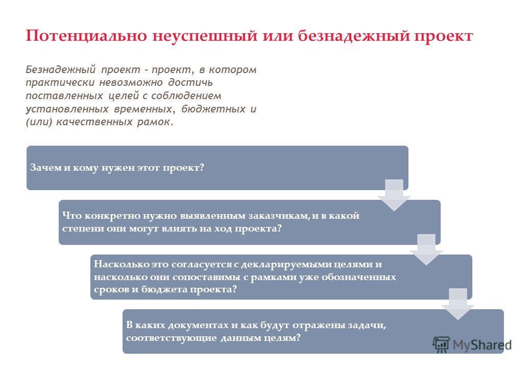 Структура инвестиций в ERP проект Затраты на проектный офис Затраты на премирование Затраты на оборудование и лицензии (включая техподдержку) Затраты на внутреннюю команду Затраты на внешний консалтинг Проектные трудозатраты сотрудников предприятия з