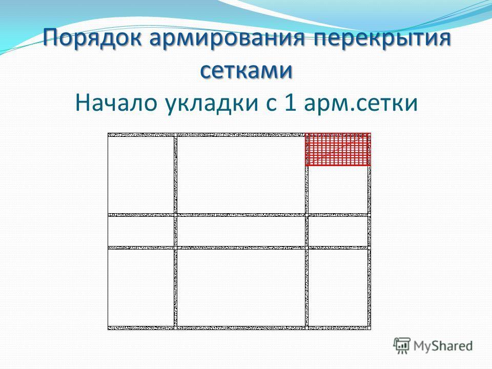 Порядок армирования перекрытия сетками Порядок армирования перекрытия сетками Начало укладки с 1 арм.сетки