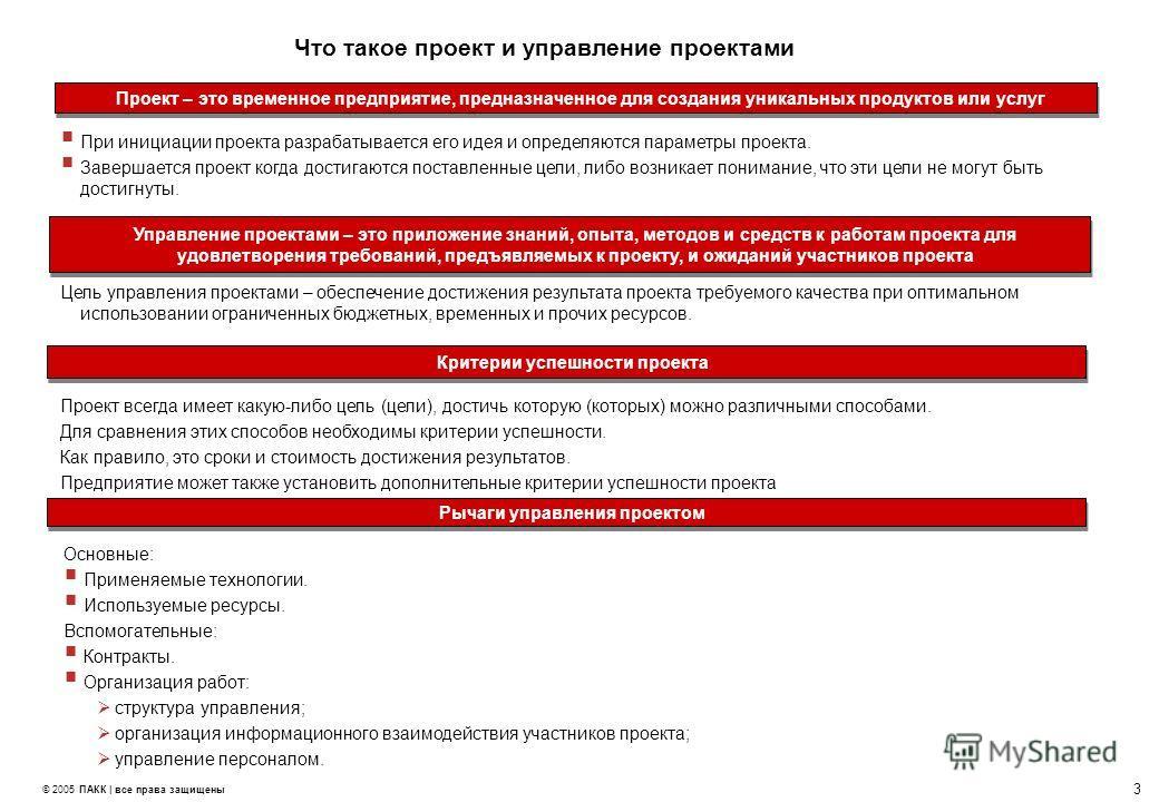 2 © 2005 ПАКК | все права защищены ВВЕДЕНИЕ В ПРОЕКТНОЕ УПРАВЛЕНИЕ