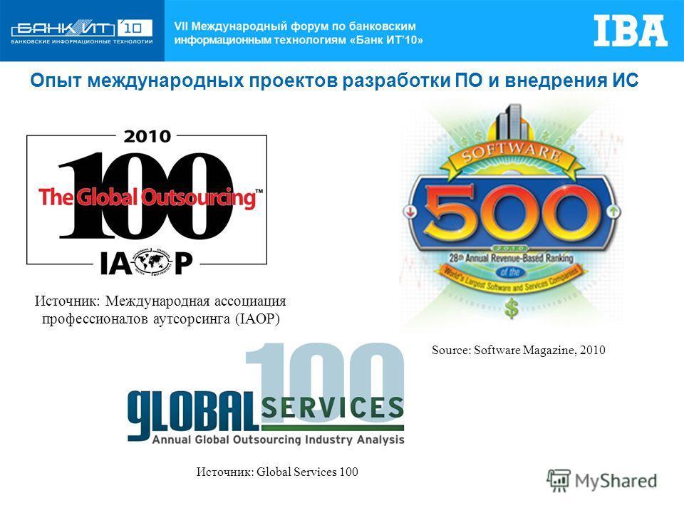 Опыт международных проектов разработки ПО и внедрения ИС Source: Software Magazine, 2010 Источник: Международная ассоциация профессионалов аутсорсинга (IAOP) Источник: Global Services 100