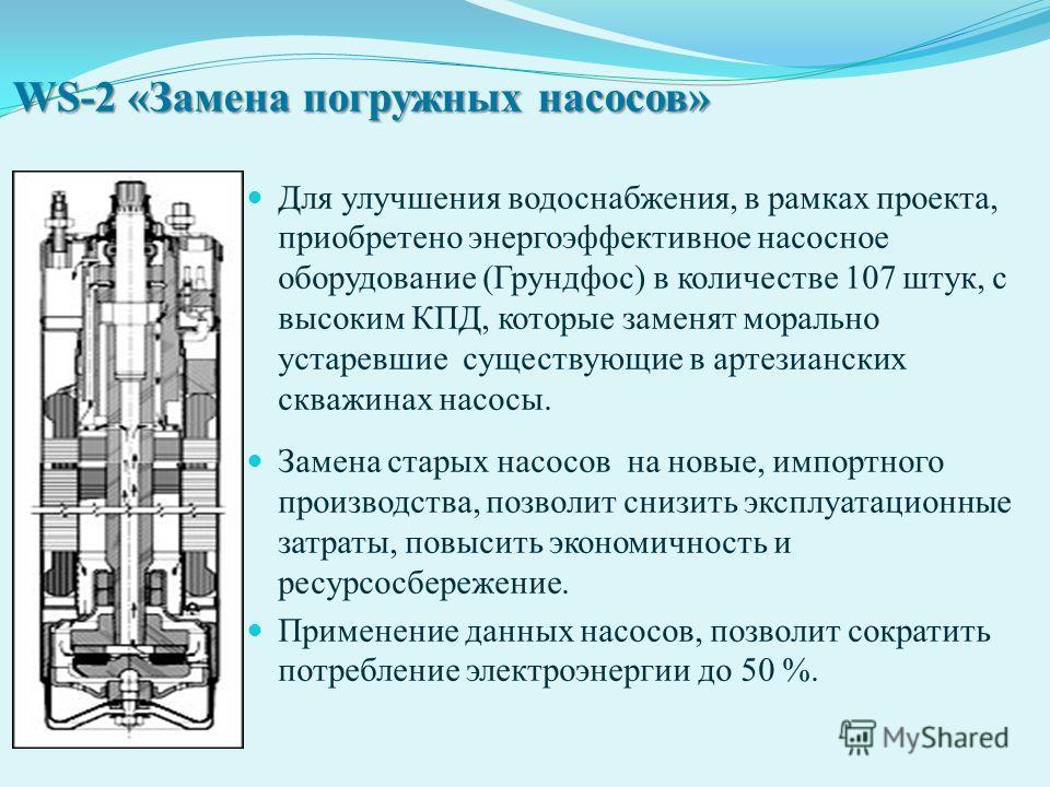 WS-2 «Замена погружных насосов» Для улучшения водоснабжения, в рамках проекта, приобретено энергоэффективное насосное оборудование (Грундфос) в количестве 107 штук, с высоким КПД, которые заменят морально устаревшие существующие в артезианских скважи