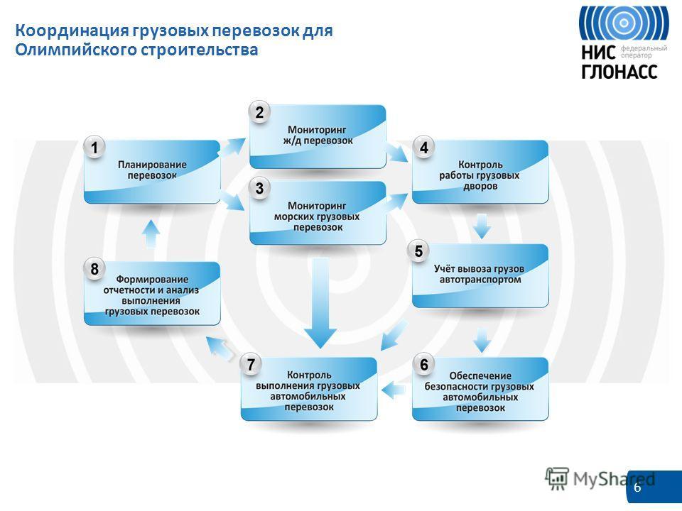 6 Координация грузовых перевозок для Олимпийского строительства