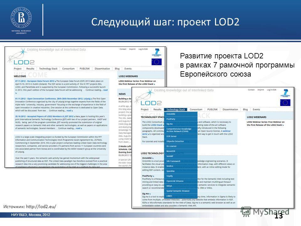 Следующий шаг: проект LOD2 НИУ ВШЭ, Москва, 2012 13 Источник: http://lod2.eu/ Развитие проекта LOD2 в рамках 7 рамочной программы Европейского союза