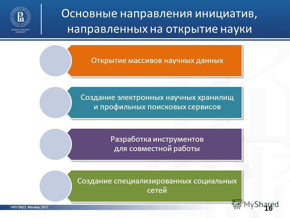 Основные направления инициатив, направленных на открытие науки НИУ ВШЭ, Москва, 2012 16