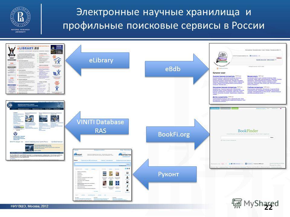 Электронные научные хранилища и профильные поисковые сервисы в России НИУ ВШЭ, Москва, 2012 22 eLibrary VINITI Database RAS eBdb BookFi.org Руконт