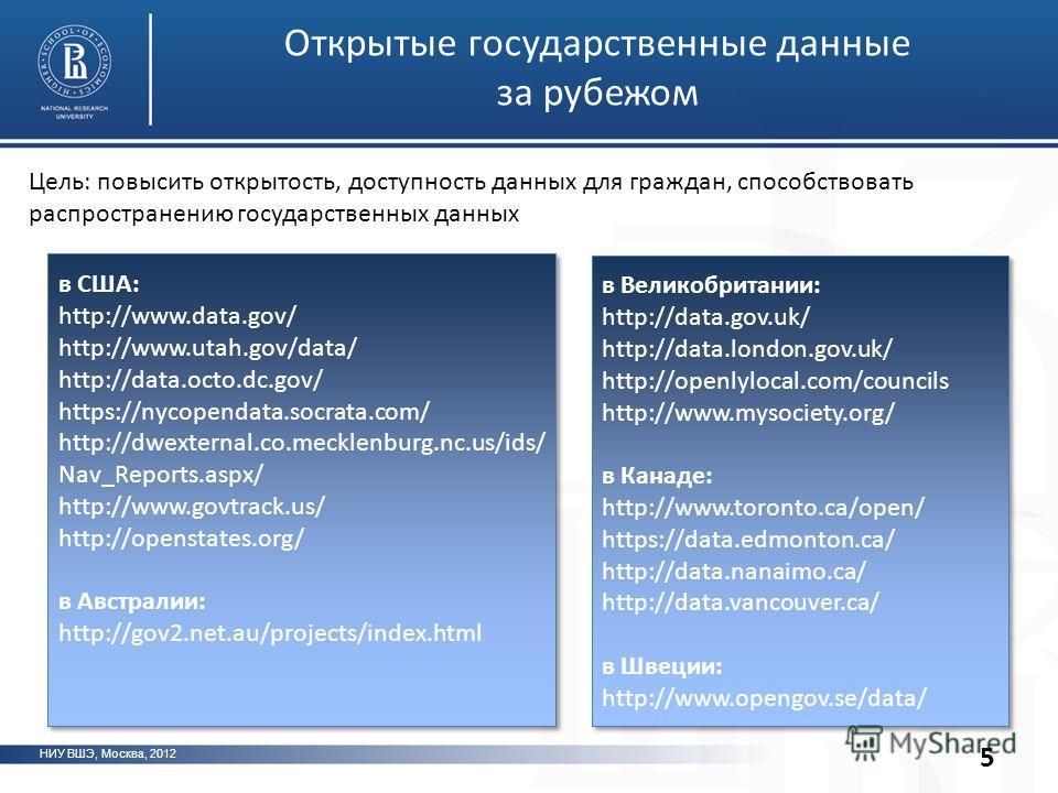 НИУ ВШЭ, Москва, 2012 Открытые государственные данные за рубежом Цель: повысить открытость, доступность данных для граждан, способствовать распространению государственных данных 5 в США: http://www.data.gov/ http://www.utah.gov/data/ http://data.octo
