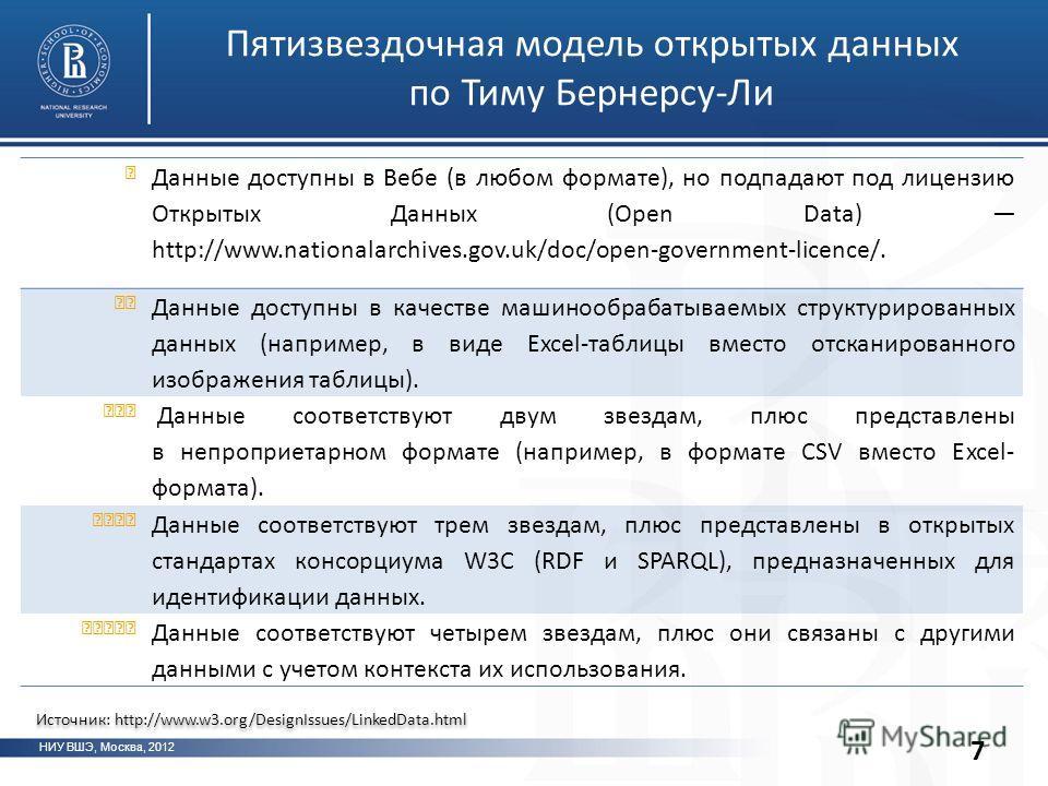 НИУ ВШЭ, Москва, 2012 Пятизвездочная модель открытых данных по Тиму Бернерсу-Ли 7 Источник: http://www.w3.org/DesignIssues/LinkedData.html Данные доступны в Вебе (в любом формате), но подпадают под лицензию Открытых Данных (Open Data) http://www.nati