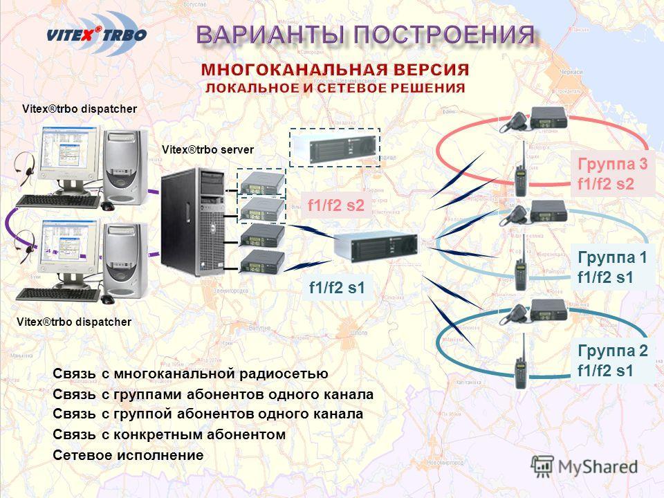 Связь с группами абонентов одного канала Группа 1 f1/f2 s1 Связь с конкретным абонентом Vitex®trbo dispatcher Группа 2 f1/f2 s1 Связь с многоканальной радиосетью Vitex®trbo dispatcher Vitex®trbo server Группа 3 f1/f2 s2 Сетевое исполнение Связь с гру