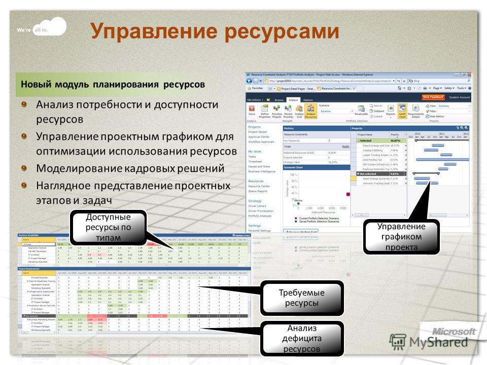 Управление ресурсами