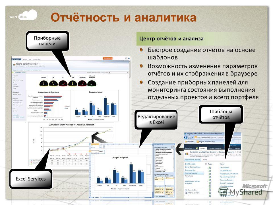 Отчётность и аналитика