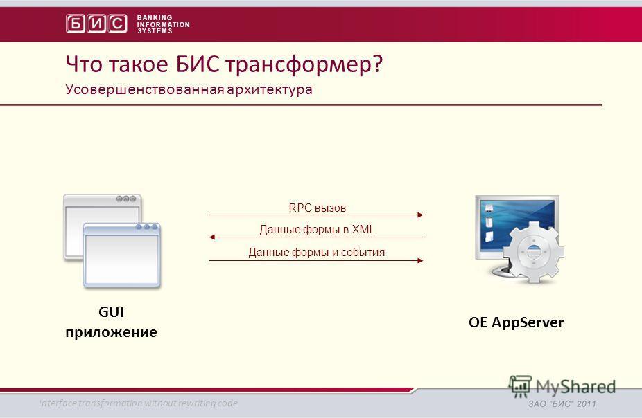 BANKING INFORMATION SYSTEMS Данные формы и события RPC вызов GUI приложение OE AppServer Данные формы в XML Interface transformation without rewriting code Что такое БИС трансформер? Усовершенствованная архитектура