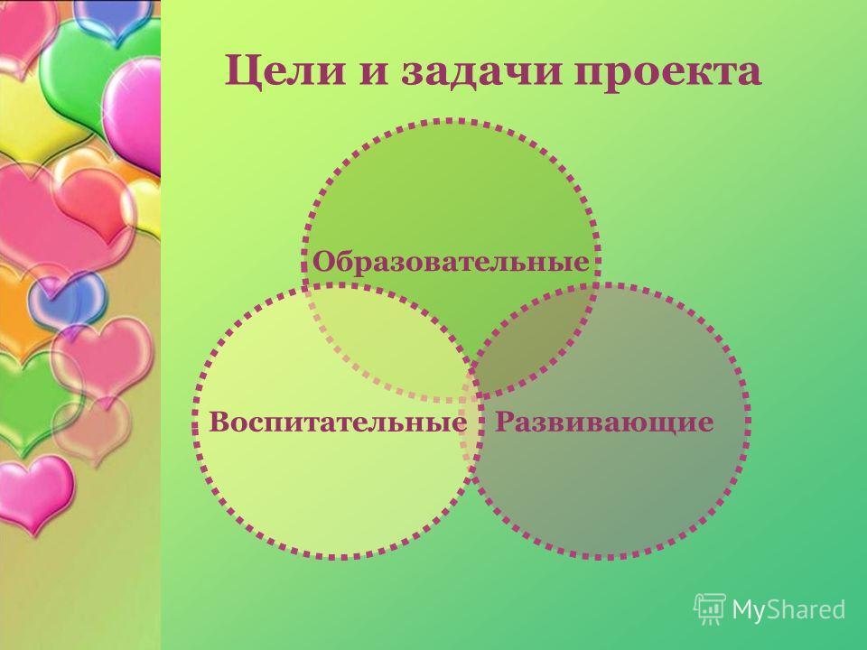 Цели и задачи проекта Образовательные Развивающие Воспитательные