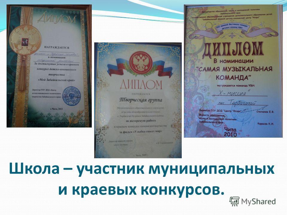 Школа – участник муниципальных и краевых конкурсов.