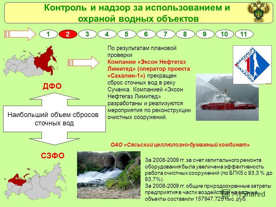 Контроль и надзор за использованием и охраной водных объектов 2315467891011 По результатам плановой проверки Компании «Эксон Нефтегаз Лимитед» (оператор проекта «Сахалин-1») прекращен сброс сточных вод в реку Сучанка. Компанией «Эксон Нефтегаз Лимите