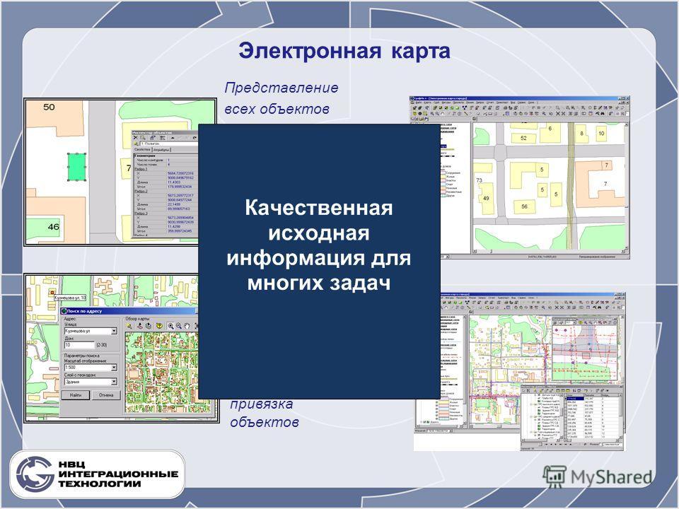 Электронная карта Представление всех объектов города в точных координатах Разделение информации на тематические слои Адресная привязка объектов просмотра, представления, анализа