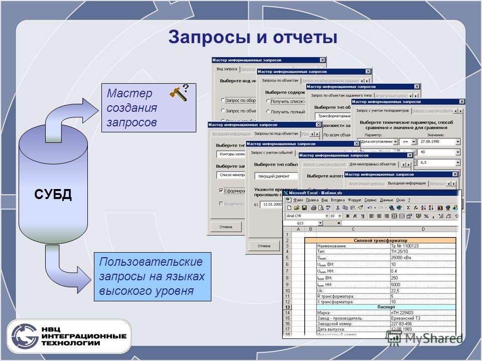 СУБД Мастер создания запросов Пользовательские запросы на языках высокого уровня Запросы и отчеты