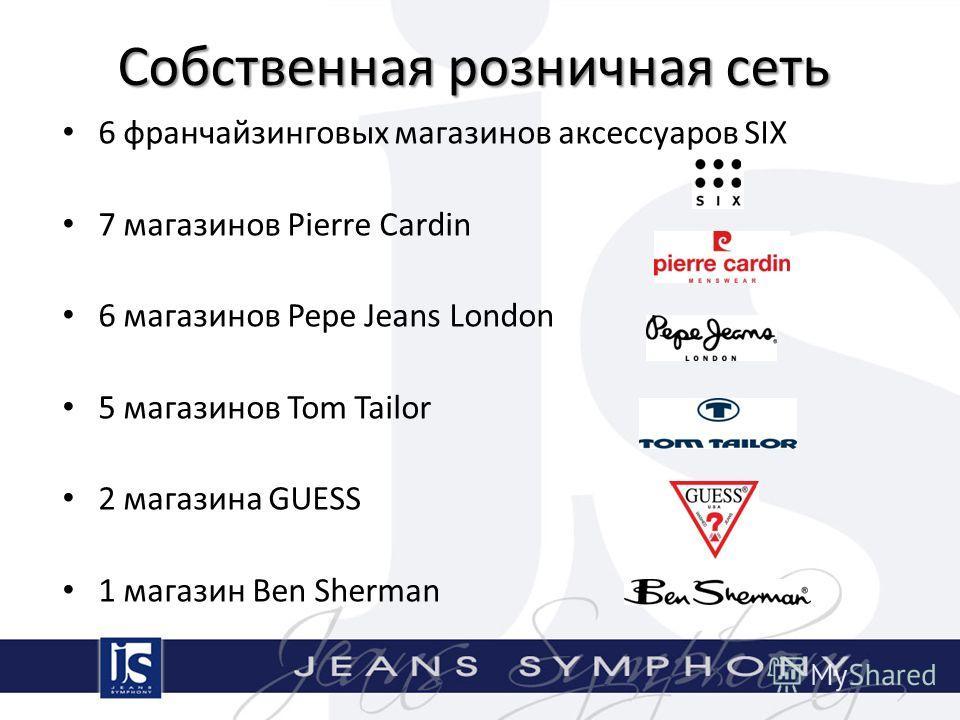 Собственная розничная сеть 6 франчайзинговых магазинов аксессуаров SIX 7 магазинов Pierre Cardin 6 магазинов Pepe Jeans London 5 магазинов Tom Tailor 2 магазина GUESS 1 магазин Ben Sherman