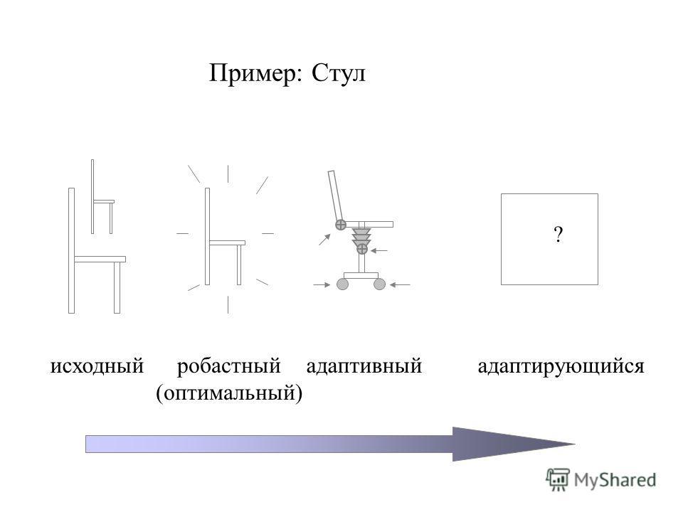 Пример: Стул исходныйробастный (оптимальный) адаптивныйадаптирующийся ?