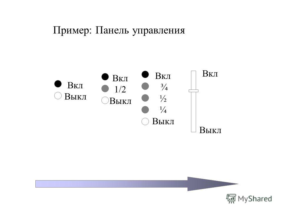 Пример: Панель управления Вкл Выкл Вкл 1/2 Выкл Вкл ¾ ½ ¼ Выкл Вкл Выкл