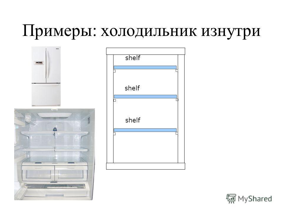 Примеры: холодильник изнутри shelf