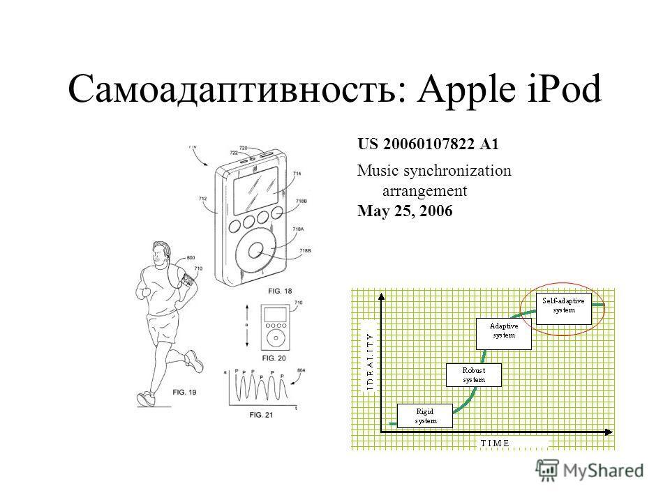 Самоадаптивность: Apple iPod US 20060107822 A1 Music synchronization arrangement May 25, 2006