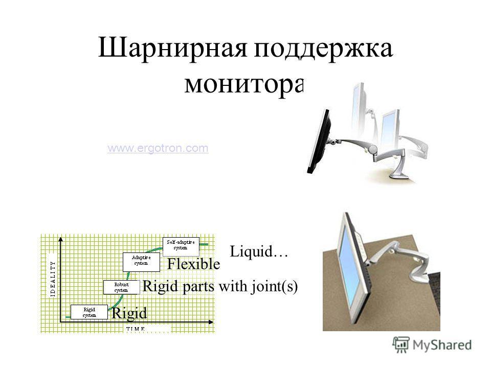 Шарнирная поддержка монитора www.ergotron.com Rigid Rigid parts with joint(s) Flexible Liquid…