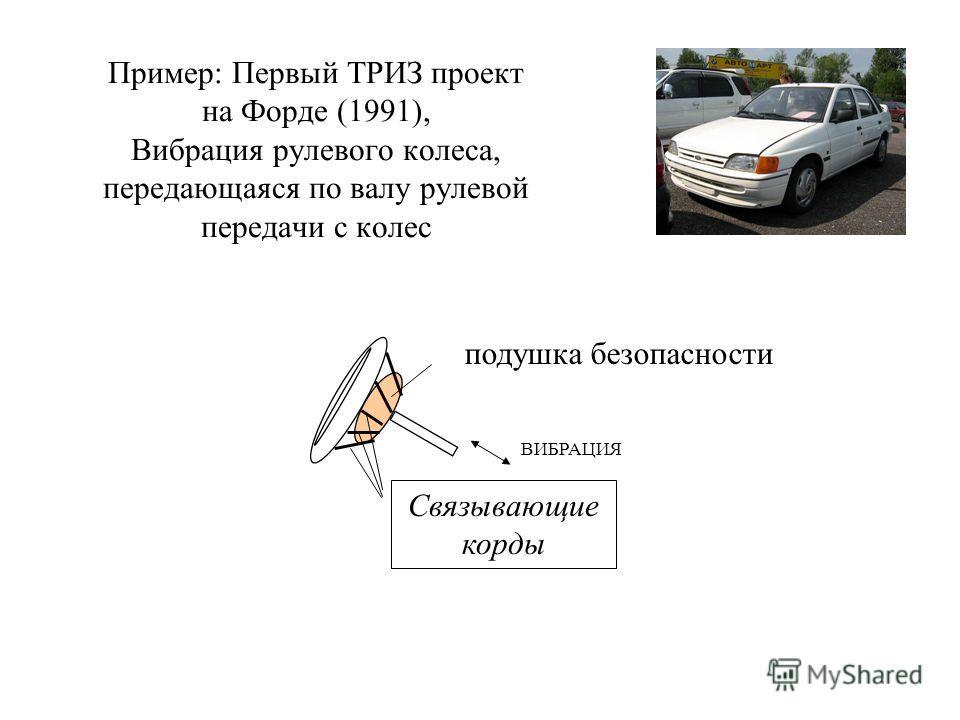 Пример: Первый ТРИЗ проект на Форде (1991), Вибрация рулевого колеса, передающаяся по валу рулевой передачи с колес подушка безопасности Связывающие корды ВИБРАЦИЯ