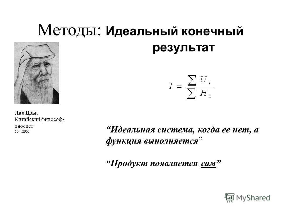 Методы: Идеальный конечный результат Лао Цзы, Китайский философ- даосист 604 ДРХ Идеальная система, когда ее нет, а функция выполняется Продукт появляется сам