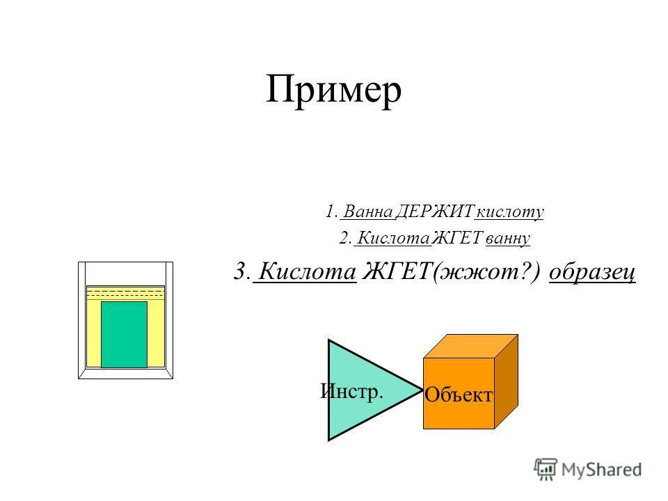 Пример 1. Ванна ДЕРЖИТ кислоту 2. Кислота ЖГЕТ ванну 3. Кислота ЖГЕТ(жжот?) образец Инстр. Объект