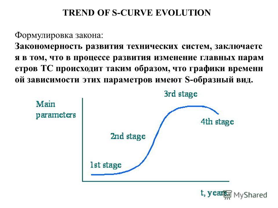 TREND OF S-CURVE EVOLUTION Формулировка закона: Закономерность развития технических систем, заключаетс я в том, что в процессе развития изменение главных парам етров ТС происходит таким образом, что графики временн ой зависимости этих параметров имею