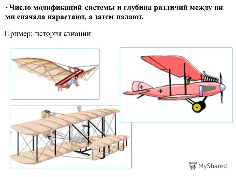 · Число модификаций системы и глубина различий между ни ми сначала нарастают, а затем падают. Пример: история авиации