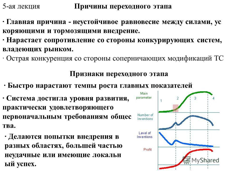 5-ая лекция Причины переходного этапа · Главная причина - неустойчивое равновесие между силами, ус коряющими и тормозящими внедрение. · Нарастает сопротивление со стороны конкурирующих систем, владеющих рынком. · Острая конкуренция со стороны соперни