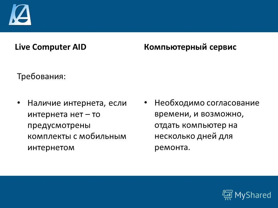 Live Computer AID Требования: Наличие интернета, если интернета нет – то предусмотрены комплекты с мобильным интернетом Компьютерный сервис Необходимо согласование времени, и возможно, отдать компьютер на несколько дней для ремонта.