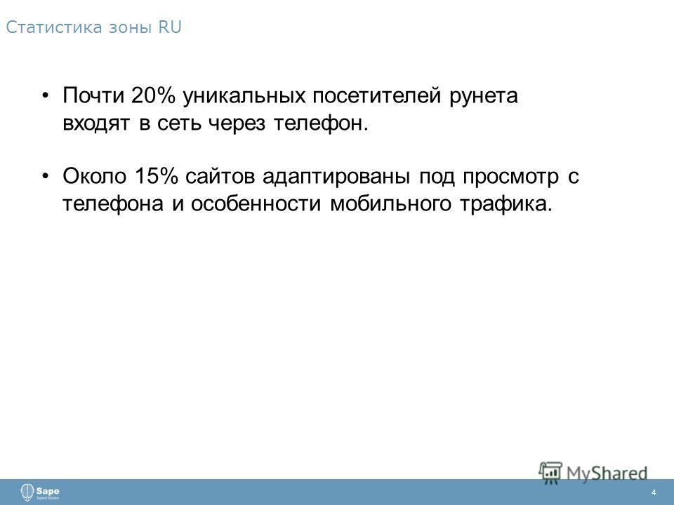Статистика зоны RU 4 Почти 20% уникальных посетителей рунета входят в сеть через телефон. Около 15% сайтов адаптированы под просмотр с телефона и особенности мобильного трафика.
