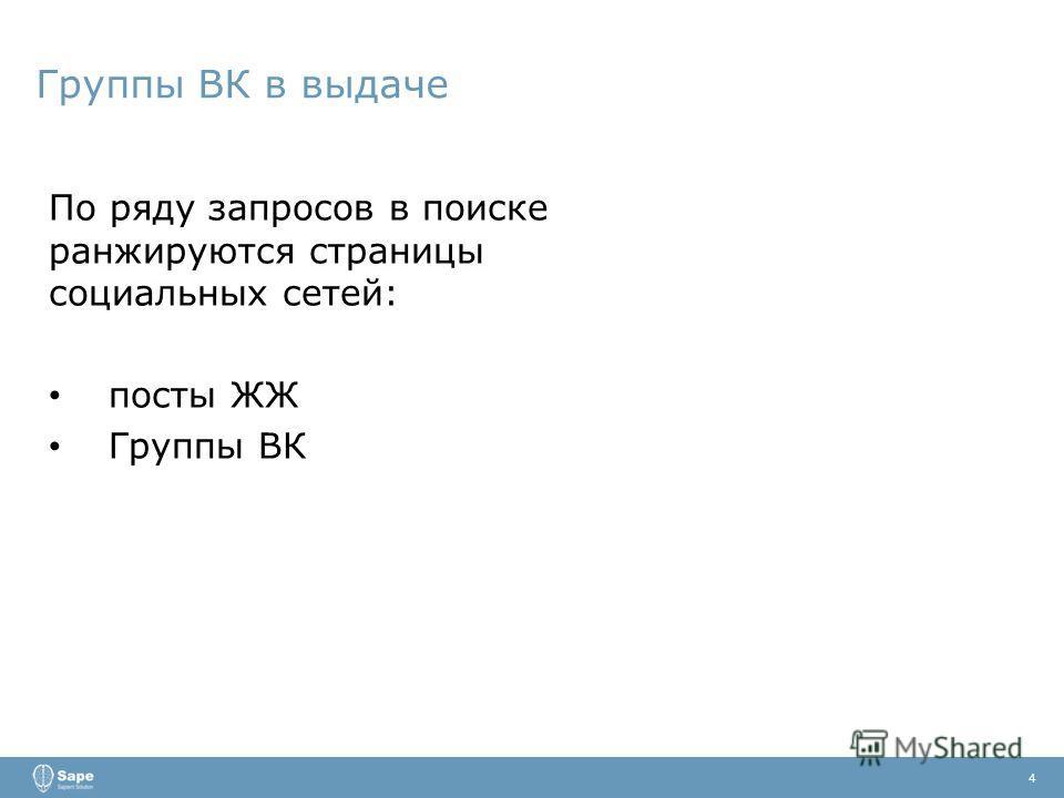 Группы ВК в выдаче 4 По ряду запросов в поиске ранжируются страницы социальных сетей: посты ЖЖ Группы ВК