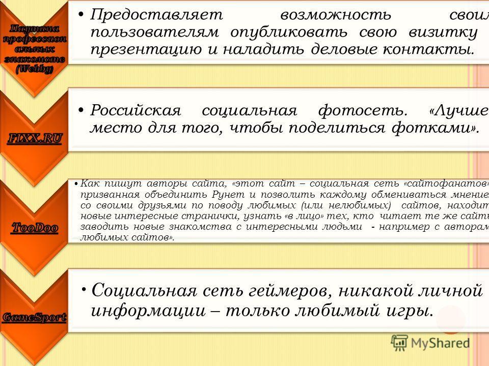 Предоставляет возможность своим пользователям опубликовать свою визитку – презентацию и наладить деловые контакты. Российская социальная фотосеть. «Лучшее место для того, чтобы поделиться фотками». Как пишут авторы сайта, «этот сайт – социальная сеть