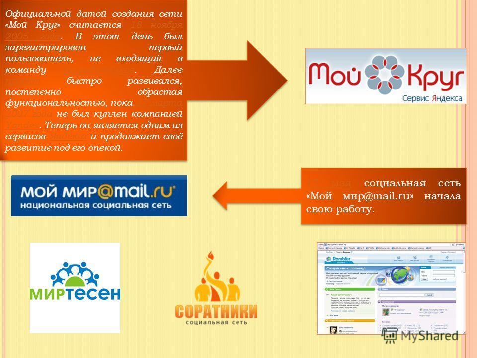 Официальной датой создания сети «Мой Круг» считается 18 ноября 2005 года. В этот день был зарегистрирован первый пользователь, не входящий в команду разработчиков. Далее проект быстро развивался, постепенно обрастая функциональностью, пока 27 марта 2