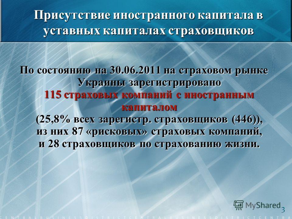 Присутствие иностранного капитала в уставных капиталах страховщиков По состоянию на 30.06.2011 на страховом рынке Украины зарегистрировано 115 страховых компаний с иностранным капиталом (25,8% всех зарегистр. страховщиков (446)), из них 87 «рисковых»