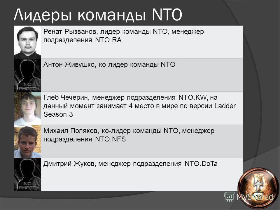 Лидеры команды NTO Ренат Рызванов, лидер команды NTO, менеджер подразделения NTO.RA Антон Живушко, ко-лидер команды NTO Глеб Чечерин, менеджер подразделения NTO.KW, на данный момент занимает 4 место в мире по версии Ladder Season 3 Михаил Поляков, ко