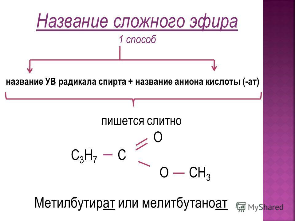 Название сложного эфира 1 способ название УВ радикала спирта + название аниона кислоты (-ат) пишется слитно О С 3 Н 7 С ОСН 3 Метилбутират или мелитбутаноат