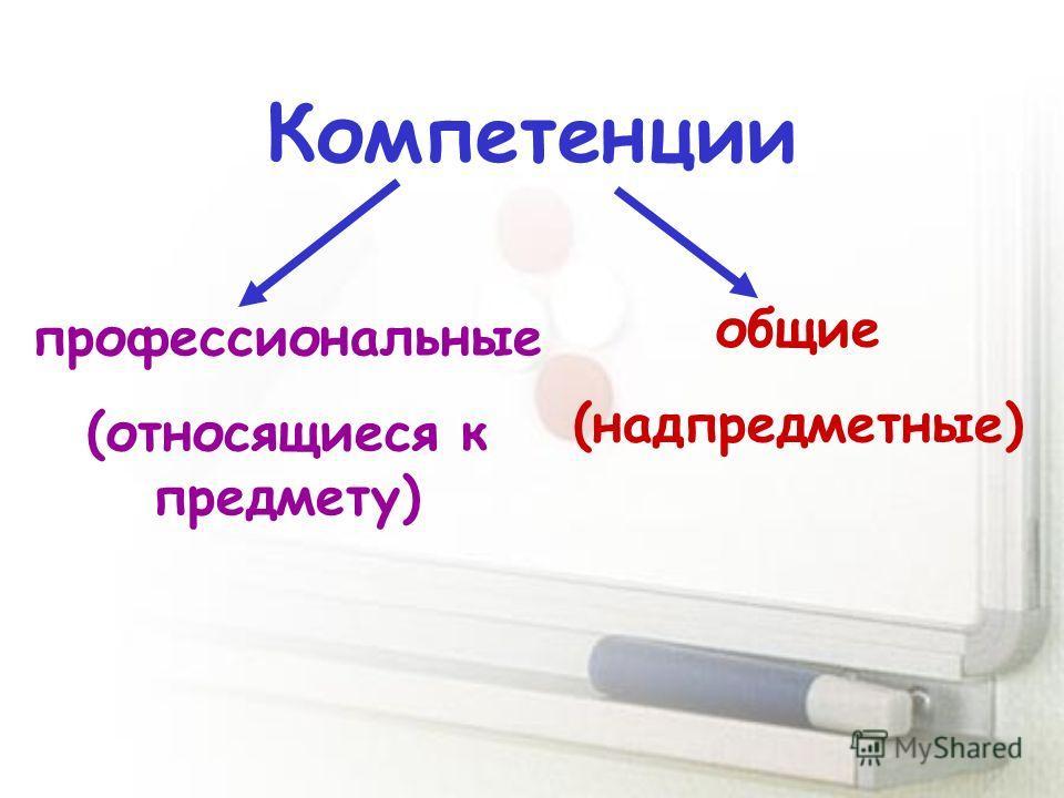 Компетенции профессиональные (относящиеся к предмету) общие (надпредметные)