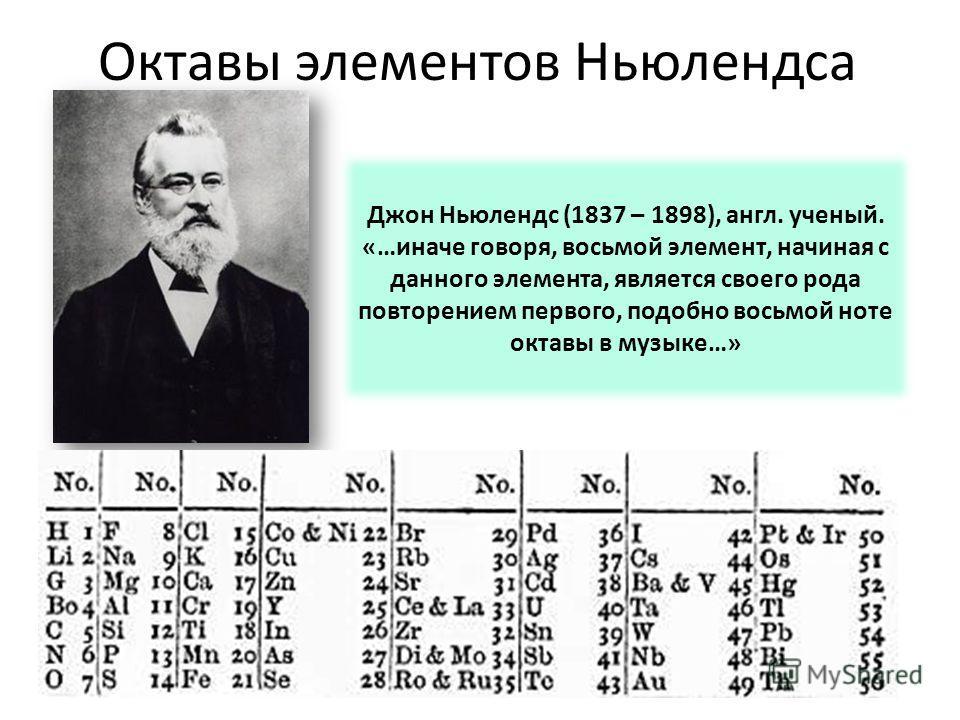 Октавы элементов Ньюлендса Джон Ньюлендс (1837 – 1898), англ. ученый. «…иначе говоря, восьмой элемент, начиная с данного элемента, является своего рода повторением первого, подобно восьмой ноте октавы в музыке…»
