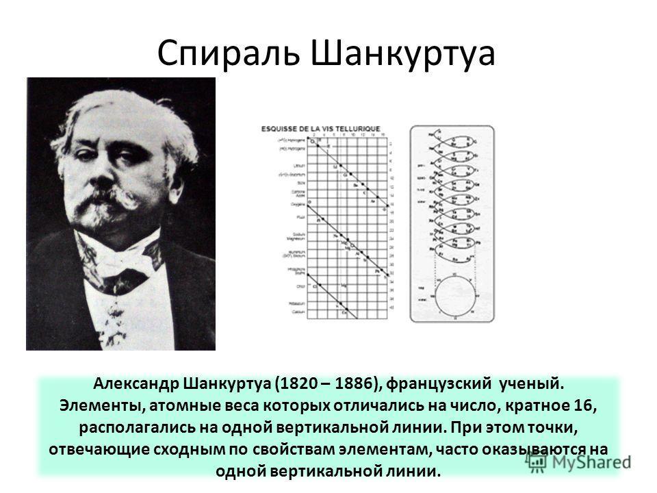 Спираль Шанкуртуа Александр Шанкуртуа (1820 – 1886), французский ученый. Элементы, атомные веса которых отличались на число, кратное 16, располагались на одной вертикальной линии. При этом точки, отвечающие сходным по свойствам элементам, часто оказы
