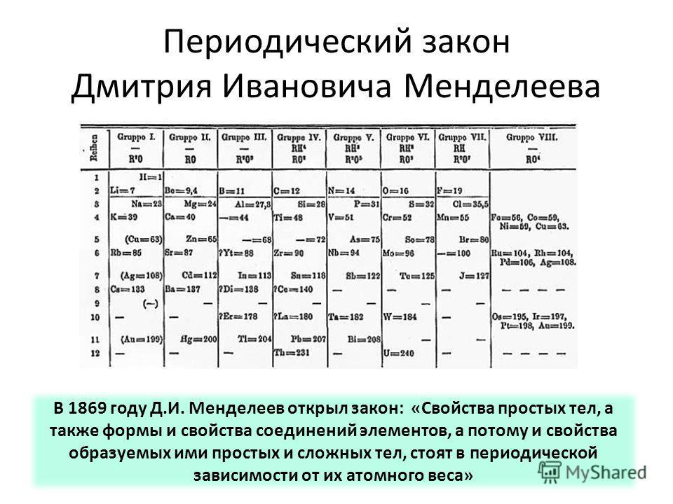 Периодический закон Дмитрия Ивановича Менделеева В 1869 году Д.И. Менделеев открыл закон: «Свойства простых тел, а также формы и свойства соединений элементов, а потому и свойства образуемых ими простых и сложных тел, стоят в периодической зависимост