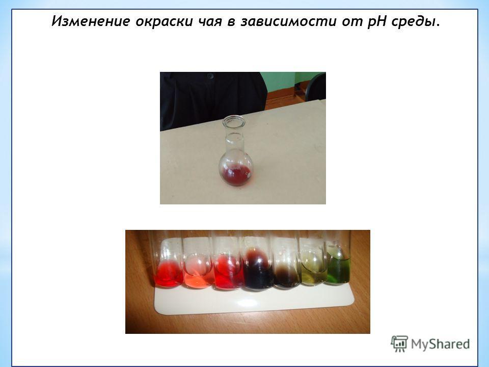 Изменение окраски чая в зависимости от рН среды.