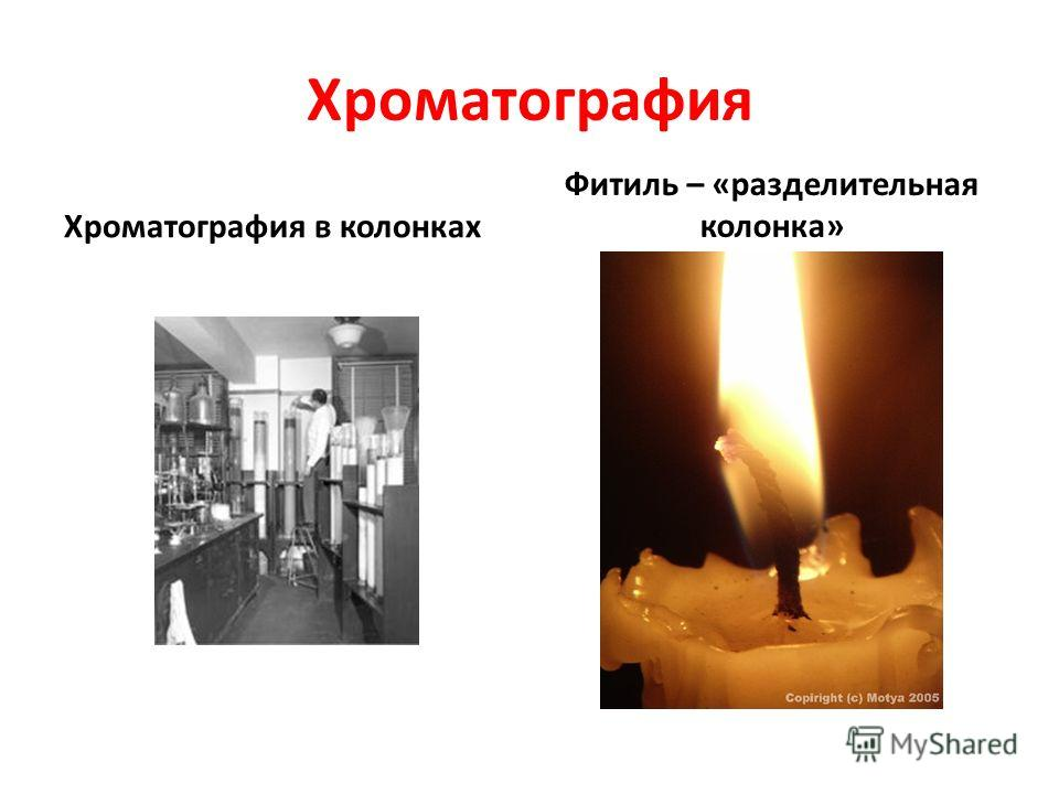 Хроматография Хроматография в колонках Фитиль – «разделительная колонка»